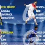 ASÍ QUEDAN LOS GRUPOS DE LA CHAMPIONS 2014-2015