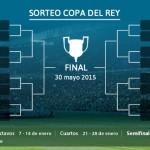 SORTEO COPA DEL REY:EL REAL MADRID SE ENFRENTARÁ AL CORNELLÁ