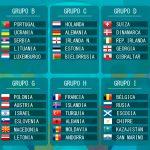 Rivales sencillos pero grupo de seis equipos para España en el sorteo de clasificación para la Euro 2020