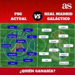 """La comparativa entre el actual PSG y el Real Madrid de los """"Galácticos"""""""